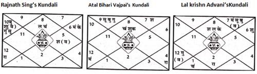 Indian numerology house number 2 image 1