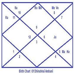 dhirubhai1