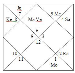merital1